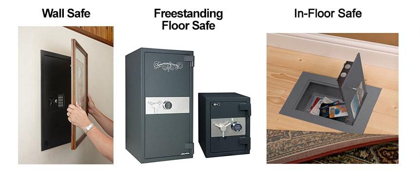 Types of safes: Freestanding floor safe, wall safe and floor safe.